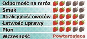 Ostara-pl