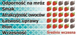 elianny-pl